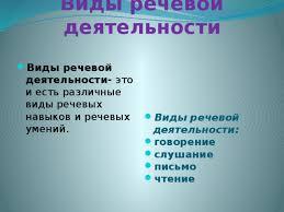 Миасс страница ru Виды речевой деятельности и их особенности реферат