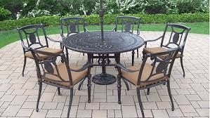 wrought iron outdoor furniture. Simple Outdoor 5 Best Wrought Iron Patio Sets In The Market Throughout Outdoor Furniture O