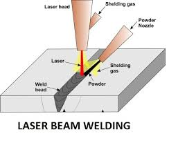 laser pointer diode wiring diagram on laser images free download Welder Plug Wiring Diagram laser pointer diode wiring diagram 7 2005 yfz 450 wiring diagram color laser diode plug 50 amp welder plug wiring diagram
