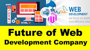 Scope Of Graphic Designing In India Scope Of Web Development In India Future Of Web Development Company