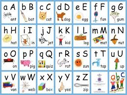 Abc Chart Abc Chart Illustrated By Children Abc Chart