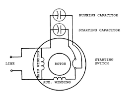 single phase motor wiring schematic single wiring diagram Single Wiring Diagram single phase motor wiring schematic circuit diagram single phase electric motor single coil wiring diagram
