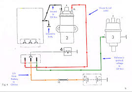 porsche 912e cd box, 3 pin bosch 0227200001, 0 227 200 001 5 pin cdi box wiring diagram at Cdi Box Wiring