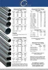 Pipe Tubing Size Chart Steel Tubing Chart Www Bedowntowndaytona Com