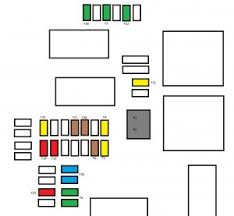 c4 fuse box layout diy enthusiasts wiring diagrams \u2022 c4 fuse box diagram at C4 Fuse Box Location