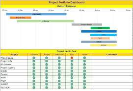 project management free templates project management excel templates free download project portfolio