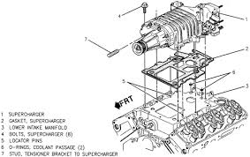 similiar buick engine parts diagram keywords buick 3 8 engine diagram buick engine image for user manual