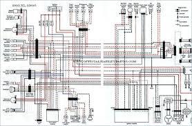 1996 flhr wiring diagram electrical work wiring diagram \u2022 1999 flhr wiring diagram 03 sportster wiring diagram wiring diagram u2022 rh growbyte co wiring diagram symbols schematic diagram
