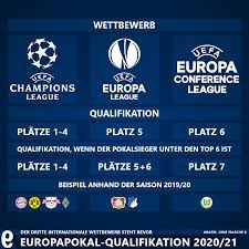 The uefa europa conference league (abbreviated as uecl), colloquially referred to as the uefa conference league, will be an annual football club competition organised by the union of european football associations (uefa) for eligible european football clubs. Die Uefa Europa Conference League Die Falsche 9