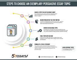 Choosing Persuasive Essay Topics