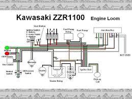 image zzr1100c model wiring diagram jpg at locostbuilders