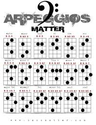 A Free Chart Listing Off Common Arpeggios For Bass In 2019