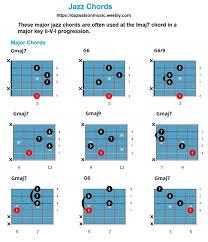 Guitar Chord Progression Chart Jazz Guitar Chord Charts