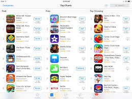 Apples Top Free Charts Incorrectly Ranking Apple Apps On