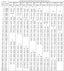 Coach Shoes Size Chart Coach Shoes Size Chart Awesome Plumbing Pipe Size Chart