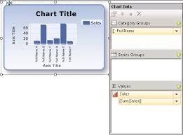 Charts Report Builder And Ssrs Sql Server Reporting