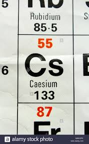 The Element Caesium Cs As Seen On A Periodic Table Chart