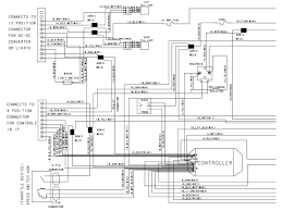 wiring diagram for club car ds the wiring diagram club car ds wiring diagram nilza wiring diagram