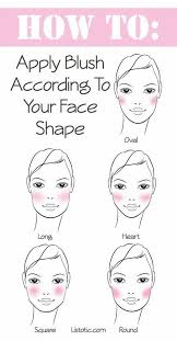 14 great makeup tips that you certainly don t know about