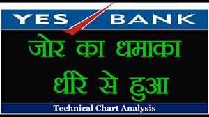 Yesbank Technical Chart Analysis Nifty Banknifty Mtech Dhamaka