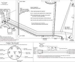 dexter axle wiring schematic wiring diagram libraries dexter wire diagram wiring diagram librariestrailer brake axle wiring diagram brilliant dexter axle brake wiringtrailer brake