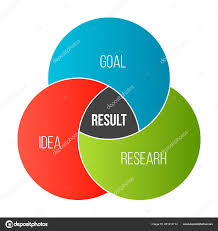 Art Venn Diagram Creative Vector Illustration Of Business Presentation Slide Template