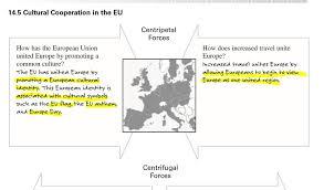 Quizlet Study Set For Ch 14 European Union Kylie E Trepkowski