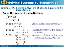 example 1a solving a system of linear equations by substitution
