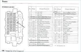 2007 honda pilot fuse box diagram astounding images best image 2009 Honda Pilot Fuse Box 2004 honda pilot fuse box location diagram civic wiring