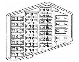 1994 to 1997 audi a6 c4 fuse box location and fuses amperages c4 fuse box diagram at C4 Fuse Box Location