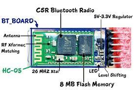 arduino data sheet arduino info bluetooth hc05 hc06 modules how to