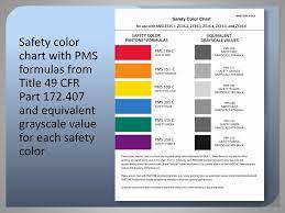 Ansi Z535 1 Safety Color Code Bahangit Co