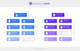 003 Microsoft Organizational Chart Templates Free Template