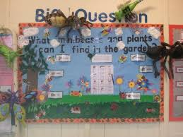 Small Picture Design Your Own Garden Ks2 The Garden Inspirations
