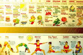A Yoga Diet