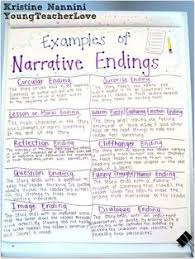 Narrative Essay Conclusion Examples 484 Best Writing Anchor Charts Images In 2019 Teaching Cursive