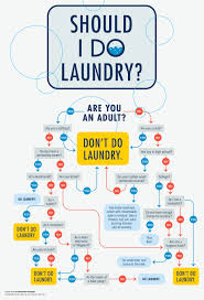 Knock Knock Funny Flowcharts To Help You Make The Right