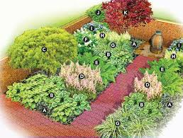 Small Picture homeyardyoucom presents Corner Courtyard Garden Plan http