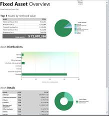 Examples Fixed Asset Overview Report Re Imagined Dynamics Ax