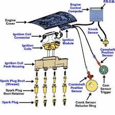 similiar 2 4 liter chevy engine wires keywords am quad 4 crank sensor on chevy bu 2 4 twin cam engine diagram