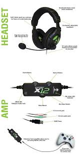 turtle beach x12 gaming headset (xbox 360) walmart com Turtle Beach Wiring Diagram For B Ear Turtle Beach Wiring Diagram For B Ear #11 Toshiba Wiring Diagram