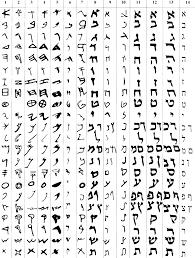 Hebrew Scripts