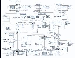 65 mustang wiring diagrams on 65 images free download images 90 Chevy Fuse Panel Wiring Diagram 2003 chevy monte carlo wiring diagram Chevy Truck Fuse Block Diagrams