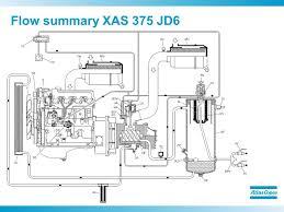 atlas copco wiring diagram xas 96 home wiring diagrams xas 375 jd6 compressors scott ellinger ppt video online panasonic wiring diagram atlas copco wiring diagram xas 96