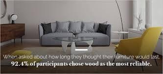 Dimensional Design Furniture Outlet Simple Inspiration Design