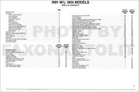 1991 astro van wiring diagram wiring diagrams best 1991 chevy astro van wiring diagram manual original 2000 astro van brake line diagram 1991 astro van wiring diagram