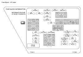 2006 gmc envoy fuse box diagram vehiclepad 2006 gmc fuse box 2006 printable wiring diagram database