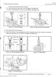 2006 club car wiring diagram manual great installation of wiring 2006 2010 club car turf carryall 272 472 xrt1200 se turf 272 rh repairmanual com 2005 club car wiring diagram gas club car wiring diagram