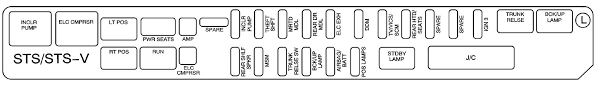 cadillac sts mk second generation fuse box cadillac sts mk2 fuse box rear compartment driver s side