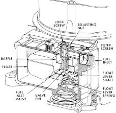 1994 jeep wrangler headlight wiring diagram 1994 1994 jeep wrangler headlight wiring diagram jeep jk wiring diagram on 1994 jeep wrangler headlight wiring